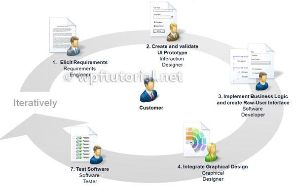 施工流程步骤图
