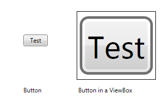 WPF Tutorial | ViewBox